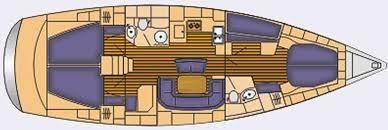 plano interior